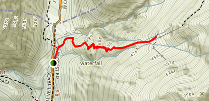 Temple Basin Ski Field Map