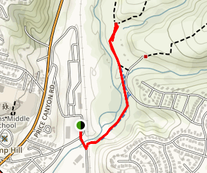 Price Historical Park Trail Map