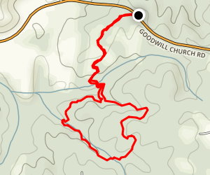 Cascades Preserve Loop Map