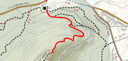 Kennesaw Mountain Peak Trail Map