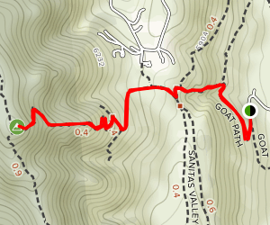 Mount Sanitas via Goat Trail Map