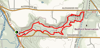 Sagamore Creek Loop Map