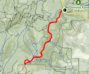 Dimple Hill Via Patterson Road 600 Map