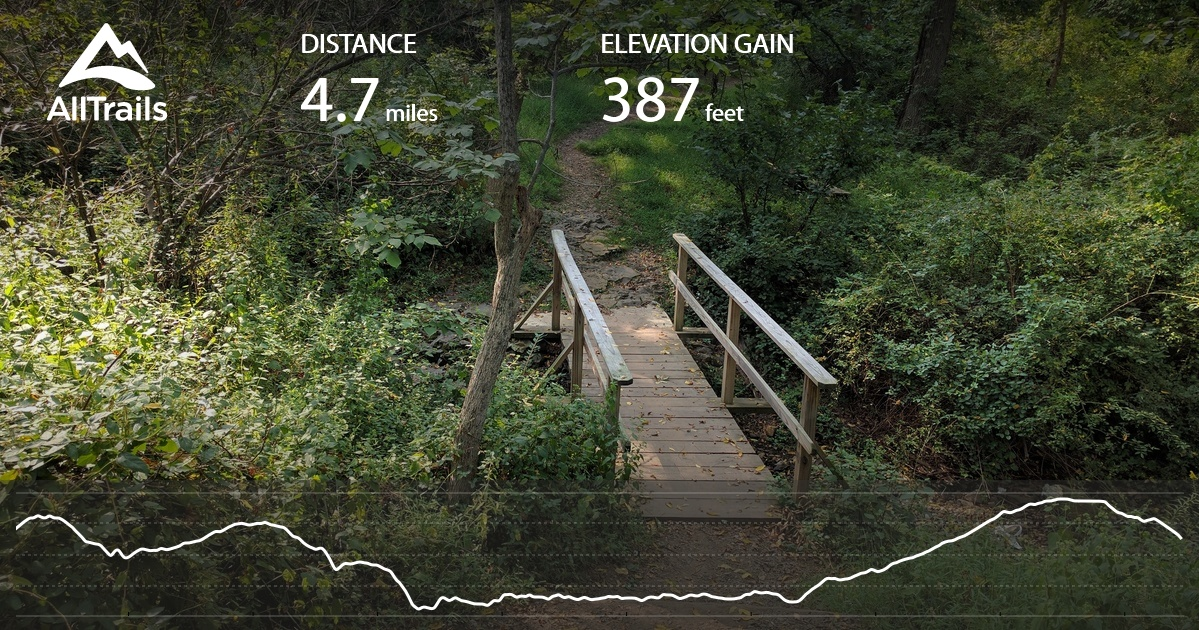 Off Road Wheelchair >> Watchung Reservation Trails - New Jersey | AllTrails