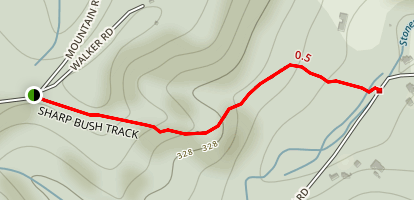 Sharp Bush Track Map