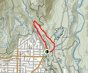 Varley Loop Map