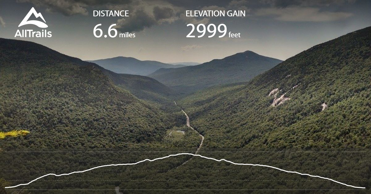 Stone Mountain Trail Elevation Gain : Old speck mountain trail maine alltrails