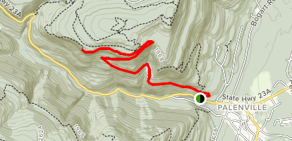 Harding Road to Inspiration Point Map