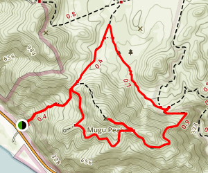 Mugu Peak Extended Loop Map