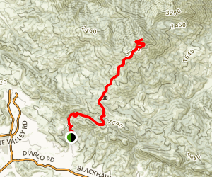 Summit Trail from South Gate Map