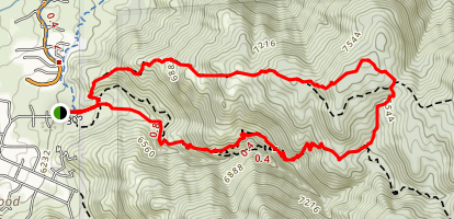 Embudito North Ridge Loop Map
