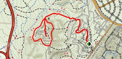 Botanic Gardens and Black Mountain Loop Map