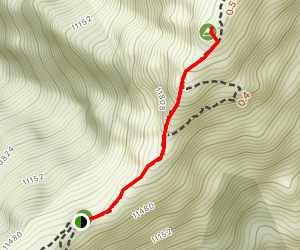 High Camp to Upper View Point Map