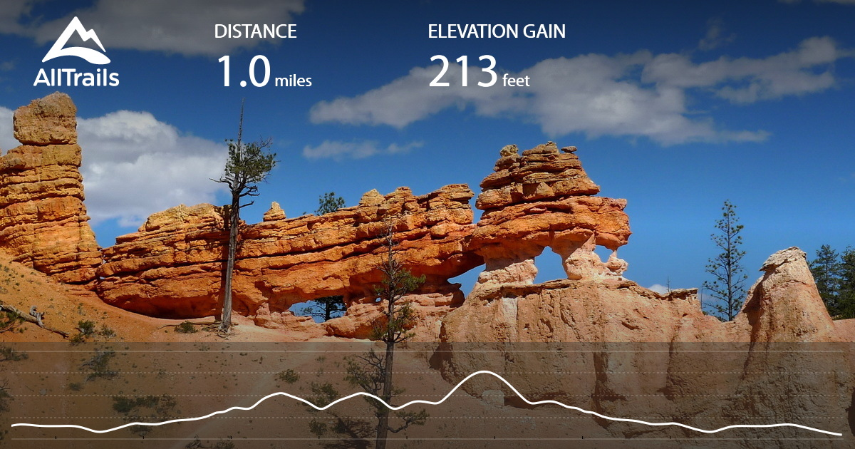 Southern Phone Reviews >> Mossy Cave Turret Arch and Little Windows Trail - Utah ...