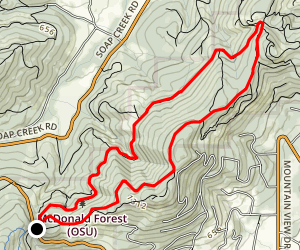 Davies Nettleton Loop Map