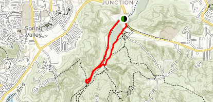 Sweetwater Trail Loop Map