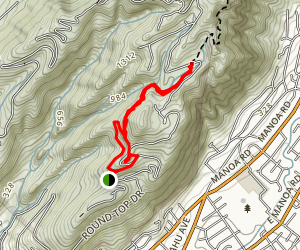Moleka and Ualakaa Trails Map