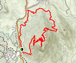 Stonewall Peak Loop Map