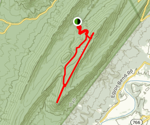 Strickler Knob and Double Knob Loop Map