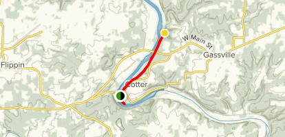 White River Cotter Hike Map