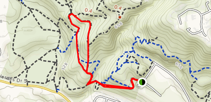 Panorama Trail Loop Map