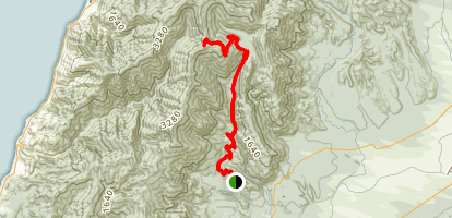 Croesus Track Map