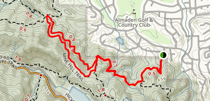 Webb Canyon, New Almaden and Mine Hill Loop Map