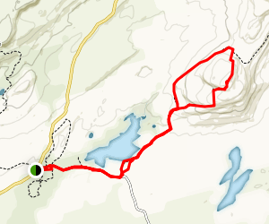 Mullaghmore Loop  Map
