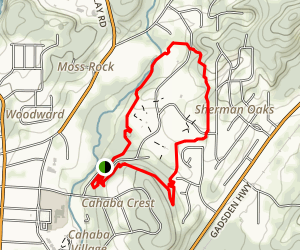 Trussville Sports Complex Trails Loop Map