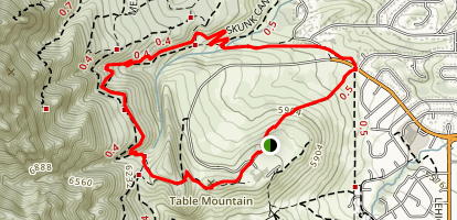 National Center for Atmospheric Research (NCAR) Ramble Trail Map