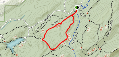 Maggies Glen Loop Map