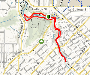 Chester Park Loop Map