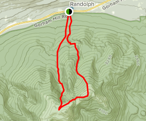 Mount Madison and Thunderstorm Junction Loop Map