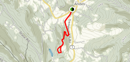 Andes Rail Trail and Bullet Hole Spur Map
