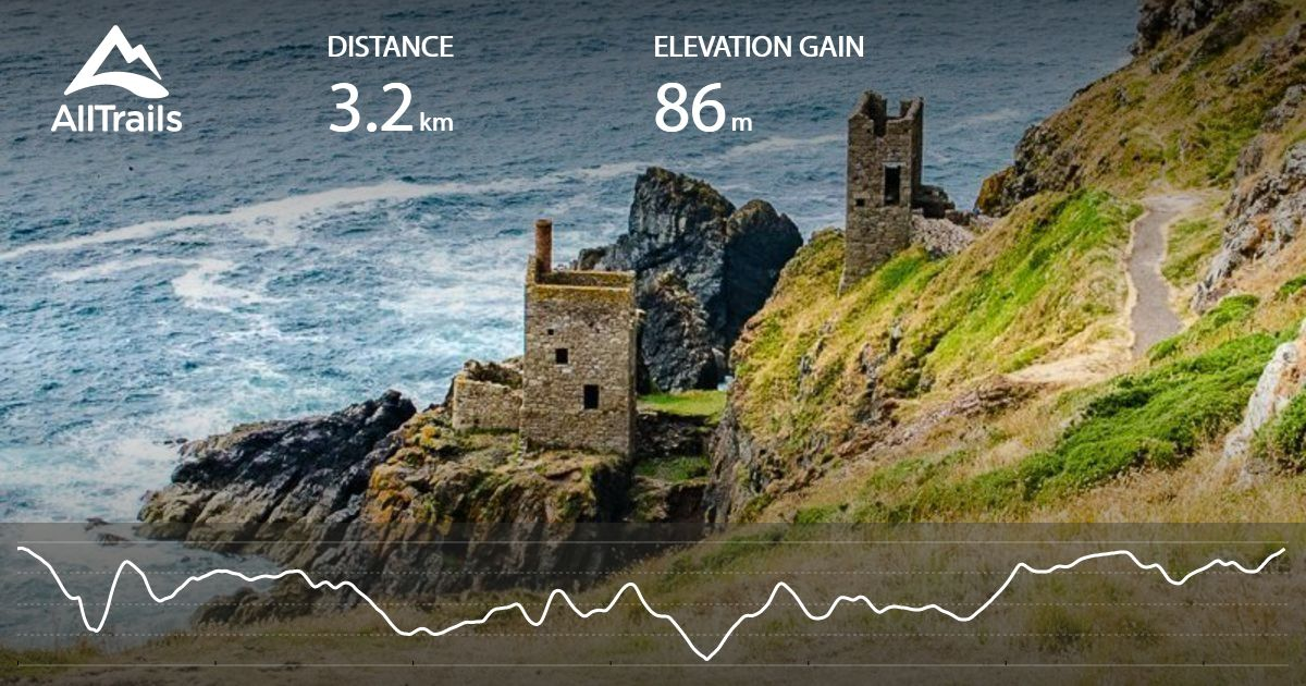 Botallack Coast And Levant Mine