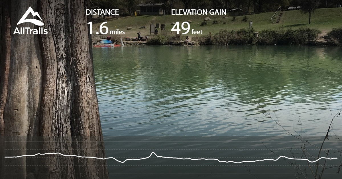 Pumphouse Trail and Caswell Nature Trail - Texas | AllTrails