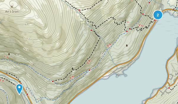 Succoth, Scotland Map